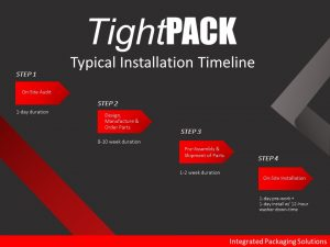 TightPACK Technical Presentation - Slide 8